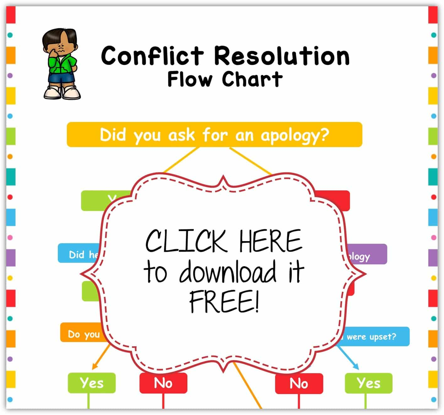 Conflict Resolution for kids and siblings
