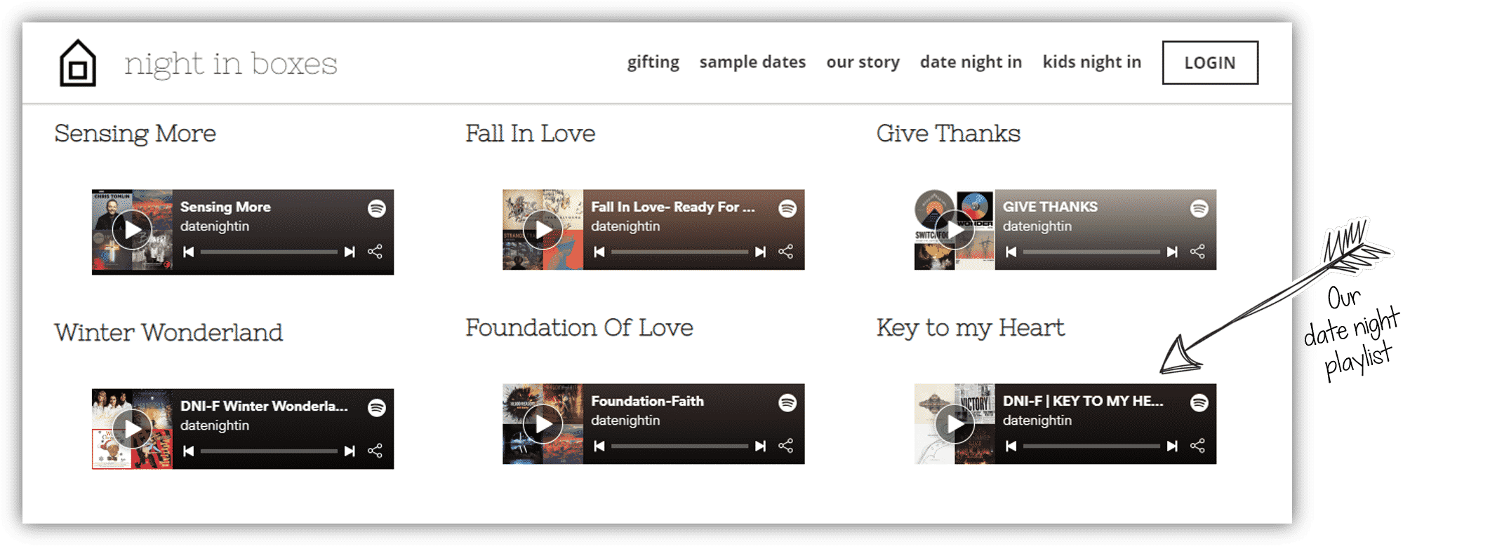 Screenshot of the Date Night In Box Website showing the Key to my Heart Date Night Playlist