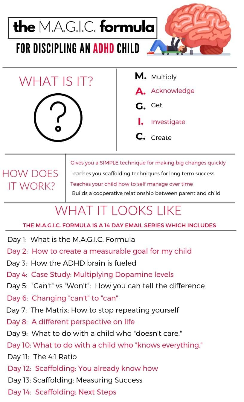 What is the magic formula for disciplining an ADHD Child: Infographic